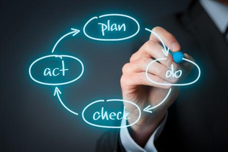 (プラン-か-チェック-法) PDCA サイクル - 4 つのステップ管理とマネージャーがビジネス メソッドの描画。 写真素材