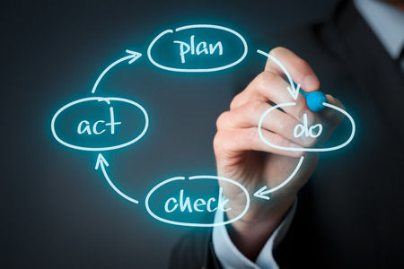 management concept: PDCA (plan–do–check–act) cycle - four-step management and business method draw by manager.