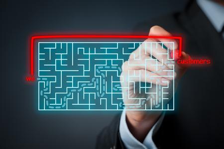 shorten: Conocimiento clientes de marketing. Compa��a conoce el camino m�s corto para los clientes. Necesidades de los clientes son como camino en el laberinto.