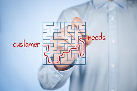 Cliente analisi dei bisogni concetto. Businessman analizzare le esigenze dei clienti.