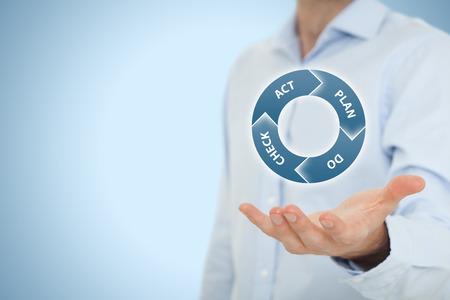 PDCA (Plan Do Compruebe la Ley) ciclo - la gestión de cuatro pasos y método de negocio ofrecido por el gerente. Foto de archivo