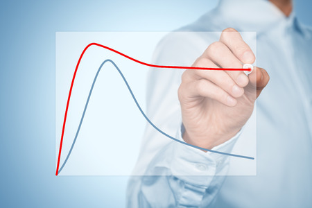 quality of life: Benchmarking or product life cycle concept. Businessman compare or plan better product life cycle. Stock Photo