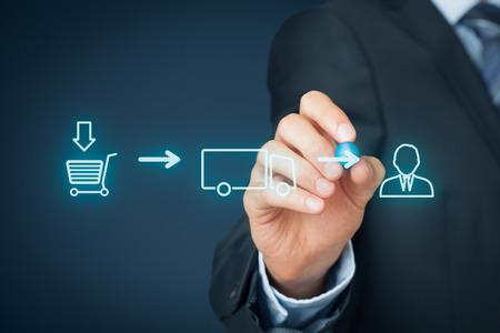 Logística concepto de cadena. De compra del cliente (compra) más el transporte (entrega, carga) con el esquema de cliente.