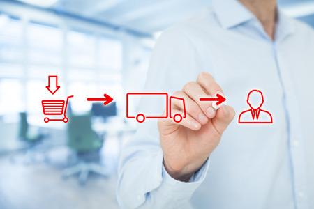 Logistického řetězce koncept. Z nákupy zákazníků (nákup) přes dopravu (doručení, náklad) na schématu zákazníka. Kancelář v pozadí.