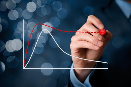 Produktlebenszyklus-Konzept. Geschäftsmann besser planen Produktlebenszyklus. Große Banner Komposition mit Bokeh im Hintergrund.