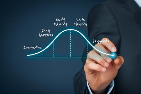 ciclo de vida: Innovaci�n concepto adopci�n del ciclo de vida. El hombre de negocios piensa en la difusi�n de las innovaciones y la utilizaci�n de su negocio. Foto de archivo