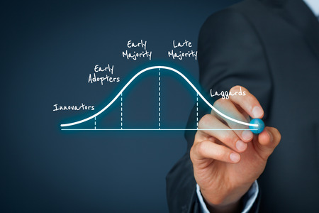 lifecycle: Innovation adoption lifecycle concept. Businessman think about diffusion of innovations and utilization for its business. Stock Photo
