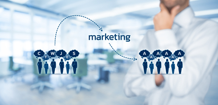 way of thinking: Mass marketing impact and influence concept. Marketing is the way how to change thinking of customers and clients.