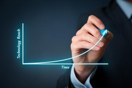 penetracion: concepto de guía de tecnología. Gráfico del drenaje del hombre de negocios con el tiempo y el alcance de la tecnología. Foto de archivo