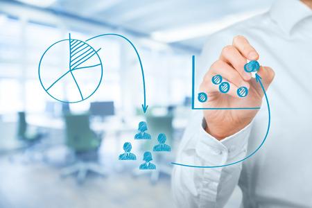 Marketing positionering en marketing strategie segmentatie, targeting en positionering. Visualisatie van marketing positionering en soortgelijke situaties op de markt.