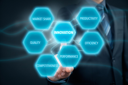 competitiveness: Innovation concept - businessman click on button with text innovation. Innovation opportunities: productivity, efficiency, performance, competitiveness, quality and market share. Stock Photo