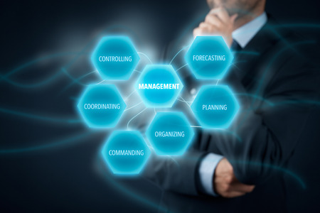 coordinating: Management concept - businessman (manager) think about management. Managerial six functions: forecasting, planning, organizing, commanding, coordinating and controlling.