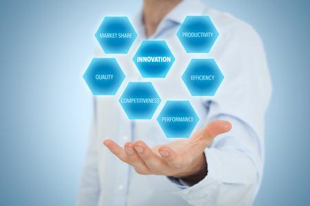 competitividad: Concepto de la innovaci�n - hombre de negocios ofrecen oportunidades de innovaci�n: la productividad, la eficiencia, el rendimiento, la competitividad, la calidad y la cuota de mercado.
