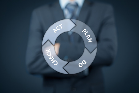 do: PDCA (plan do check act) cycle - four-step management and business method offered by manager. Stock Photo
