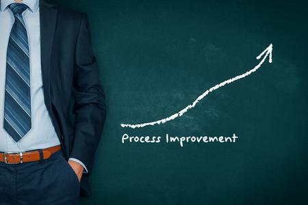 Process improvement concept. Manager (businessman, coach, leadership) plan to improve company processes.