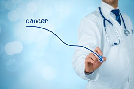 Réduction de l'incidence du cancer et de la prévention du cancer et meilleur accès au concept de supervision médicale et de soins de santé. Le médecin (médecin) trace un graphique descendant de l'incidence du cancer. Banque d'images