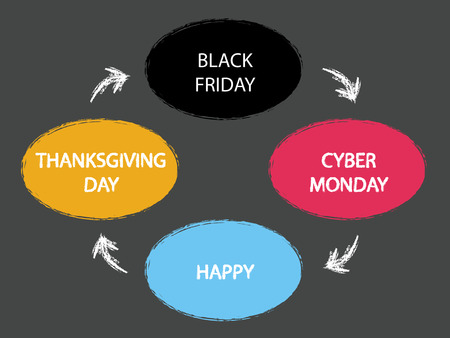 happy holiday america - thanksgiving day - black friday - cyber monday banner vector