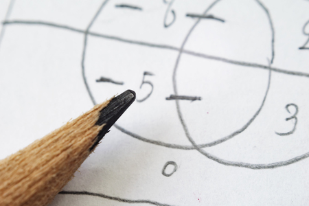 Math problem solving. Must use computational skills. The Pencil is placed on paper. Mathematics is a very important subject, the basis of other disciplines.