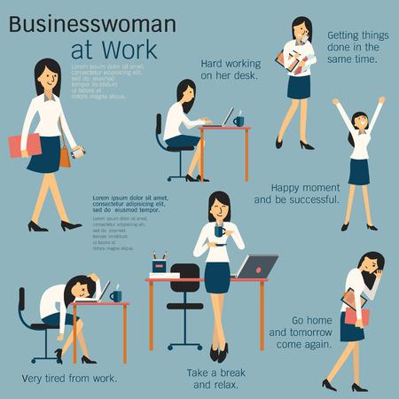 Carácter Conjunto de la historieta de la empresaria o persona oficina de trabajo diario en el lugar de trabajo, ir a trabajar, trabajo sobre su escritorio, se cansa, feliz, tomar un descanso, ocupado, y volver a casa. Diseño simple. Ilustración de vector