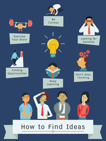 Infographic presenteren hoe ideeën, platte design met eenvoudige karakter van diverse mensen te vinden.