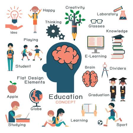 aprendizaje: Carácter y elementos de diseño de planos en concepto de la educación. Creatividad estudiantes idea cerebro cabeza objetos de aprendizaje e-learning de la graduación.