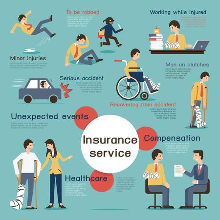 accidente trabajo: Carácter y diseño plano con elementos infográficos en concepto de seguro. Vectores