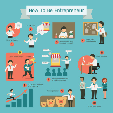 writ: Infographics of how to be entrepreneur, chart and vector elements. Flat design with character design.