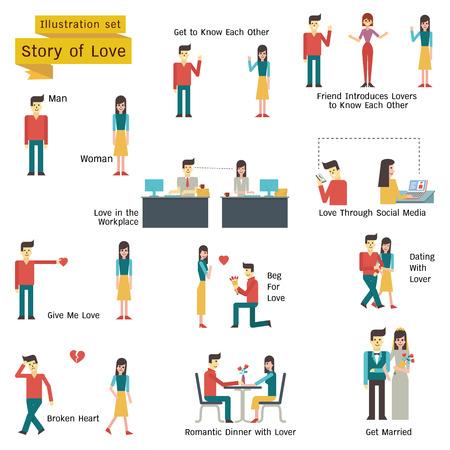 로맨스: 사랑과 로맨스 개념 커플, 남자와 여자의 그림 문자. 평면 설계와 간단한 문자.