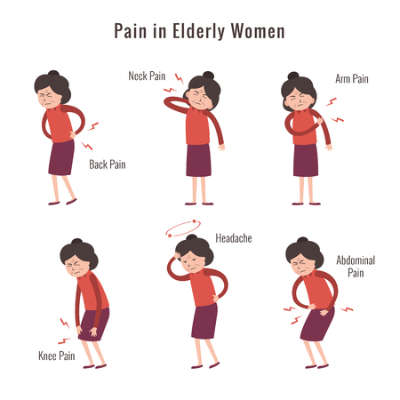 Cartoon vecter character set of senior or elderly woman often pain problem in back, neck, arm, stomach, head, and knee. Simple and flat design. Illustration