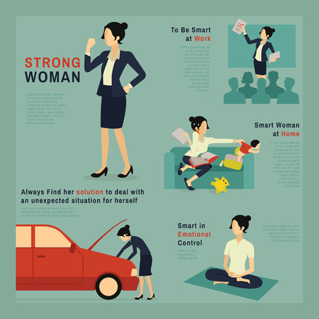 emotional: Vector illustration character of woman in concept of being strong woman, representing to smart at work, housework and look after baby, car repair, and meditation. March 8 national womens day season.
