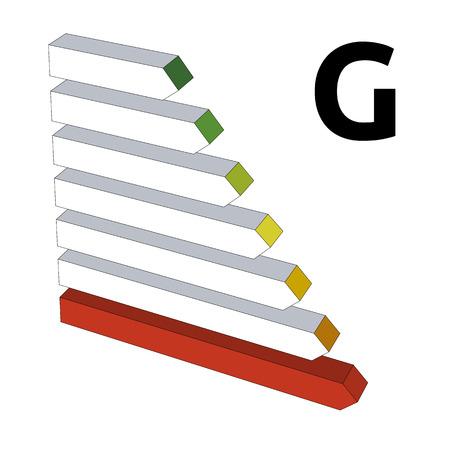 perfomance: Energy perfomance label G