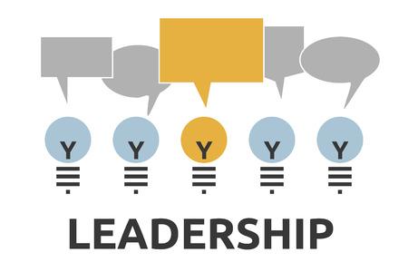 higher quality: Leadership