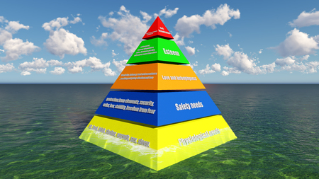 3D Maslows hierarchy of needs