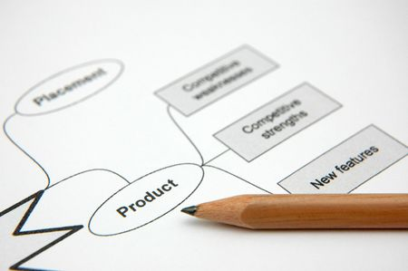 Photo showing pencil with a printout of a marketing strategy