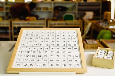 Graphical boards to learn mathematics in a Montessori school of alternative education.