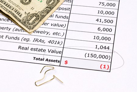 A budget sheet shows how real estate value has devalued ones net worth. Stock Photo - 7443834
