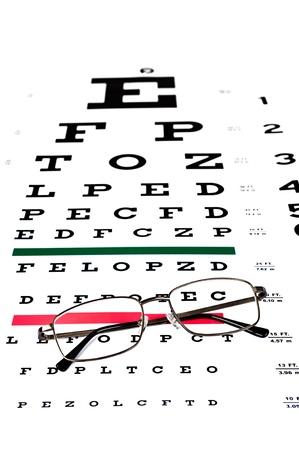 Een leesbril op een Snellen oogonderzoek grafiek aan het gezichtsvermogen nauwkeurigheid te testen