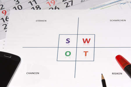 Project management: SWAT, Strategy Planning Organization Marketing Concept