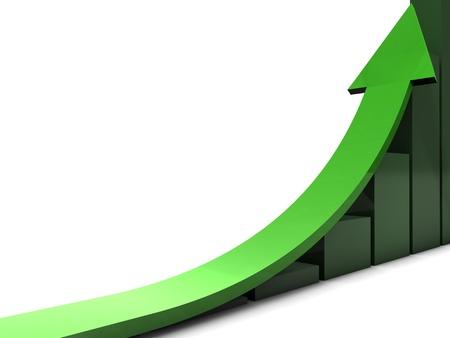Evolución de los negocios verdes