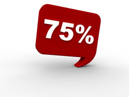 onlineshop: 75 percent rebate