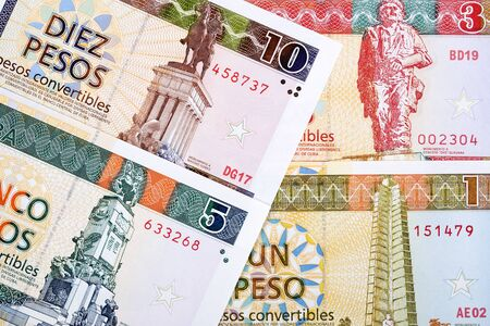 Cuban convertible Peso a business background