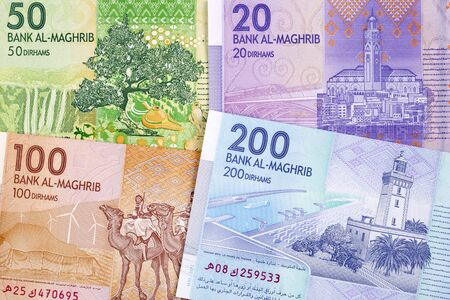Moroccan money - dirham a business background