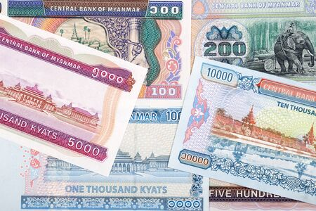 Currency of Myanmar - Kyat a business background