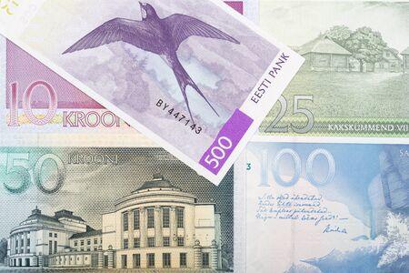 Estonian kroon a business background