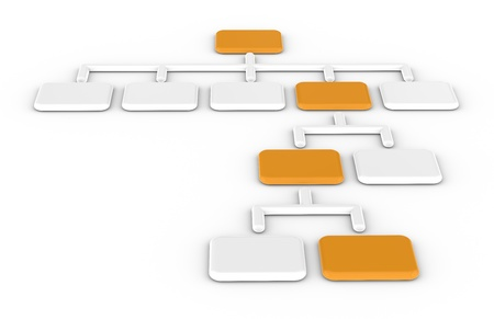 Organization chart, Orange.Standard organization chart, Orange and white. photo
