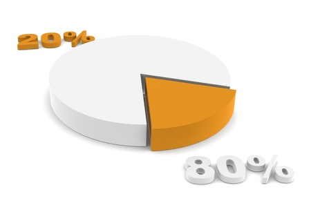 opposite: The Pareto principle. Pie Chart with Percentage on opposite side.