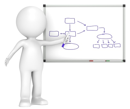 3D little human character with Whiteboard. Flow Chart.  Business People series.