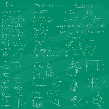 differential: Chalkboard background of Mathematics on green chalkboard. 3 different levels, basic, medium and advanced.