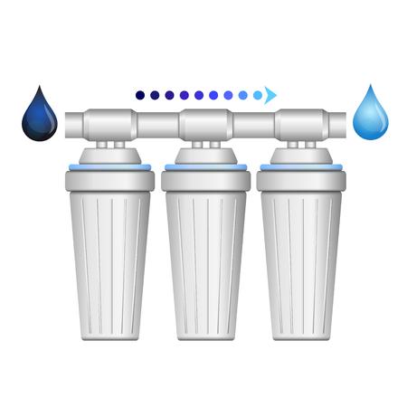 Waterzuiveringssysteem voor het huis. Drie filters en druppels water. Stock Illustratie