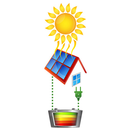 Electricity conversion from solar energy to home